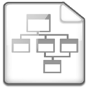 Sitemaps/Personas